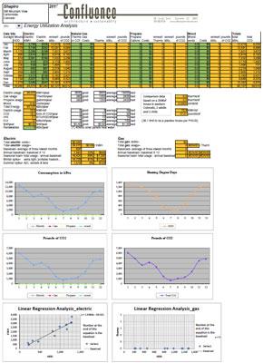 Energy consumption study